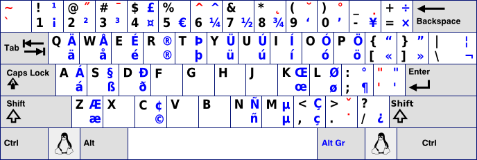 Us International Keyboard Layout - Us-keyboard-map