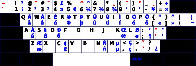 US International keyboard layout